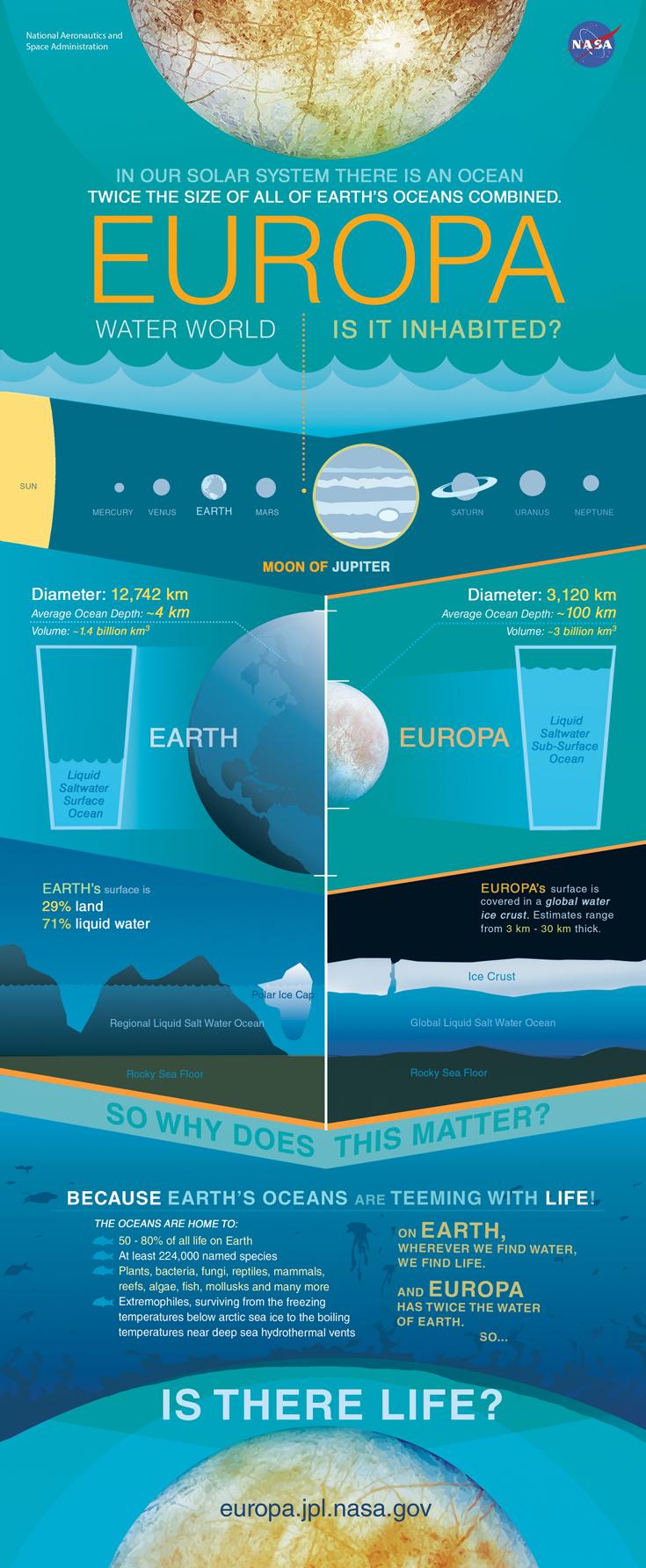 zivot-na-europe-infografika-30